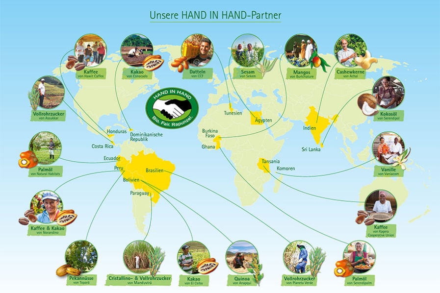 Grafik Hand in Hand Partner