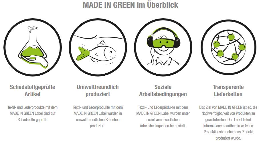 MADE IN GREEN by OEKO-TEX® im Überblick