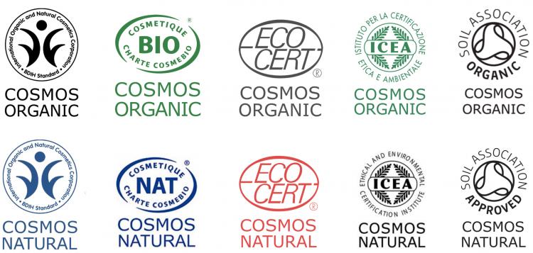 Cosmos-Zertifizierung mit der jeweiligen Mitgliedsorganisation